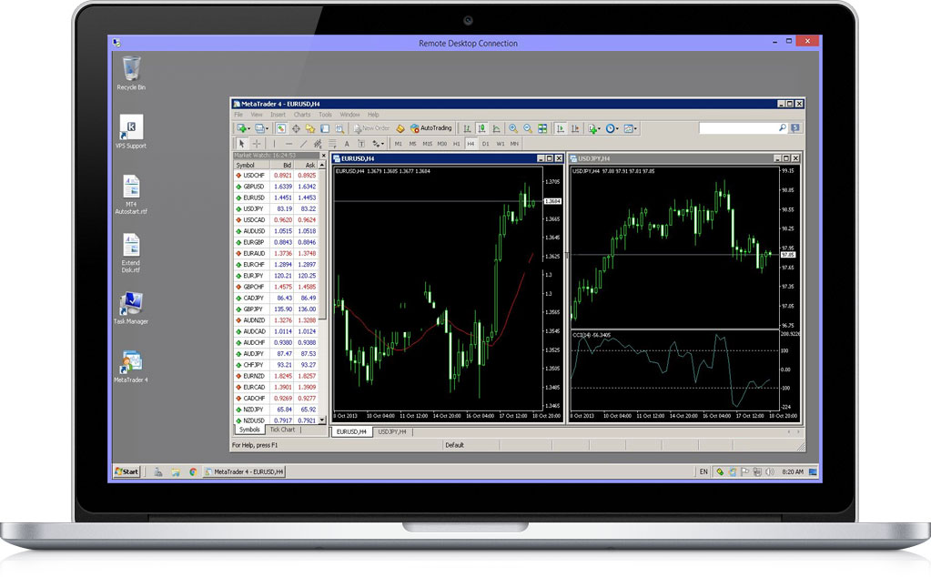 How to setup vps for forex